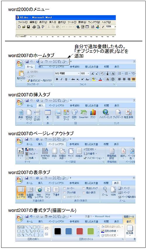 word2000のメニューとword2007のリボン